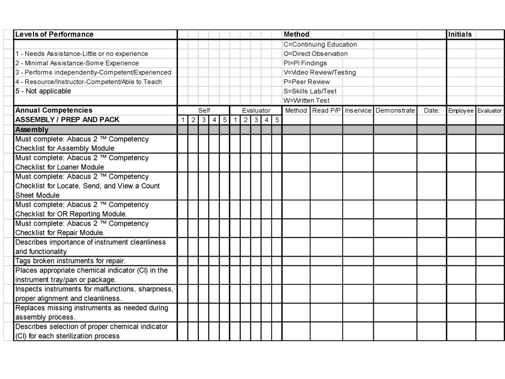 A sample from the competency checklist for an SPD employee.